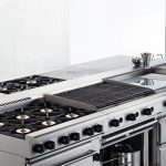 commercial kitchen equipment commercial kitchen equipment with intended for attractive residence industrial kitchen appliances 150x150 کابینت و وان